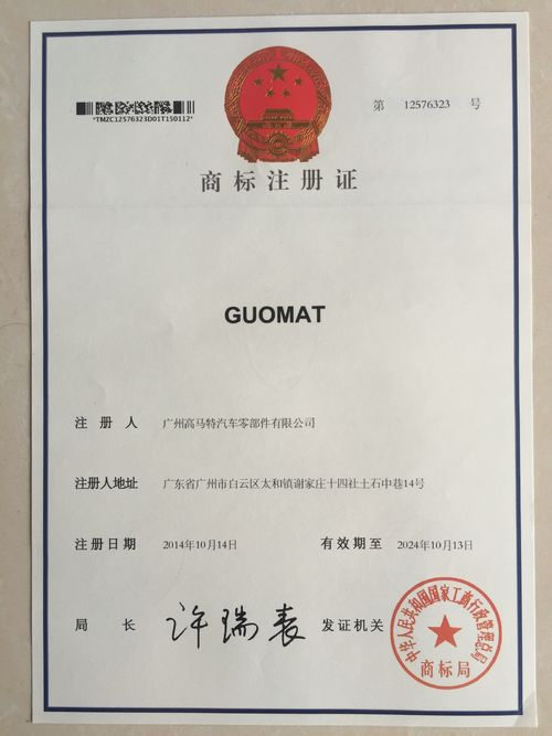 GUOMAT Trademark Registration And Patent Application